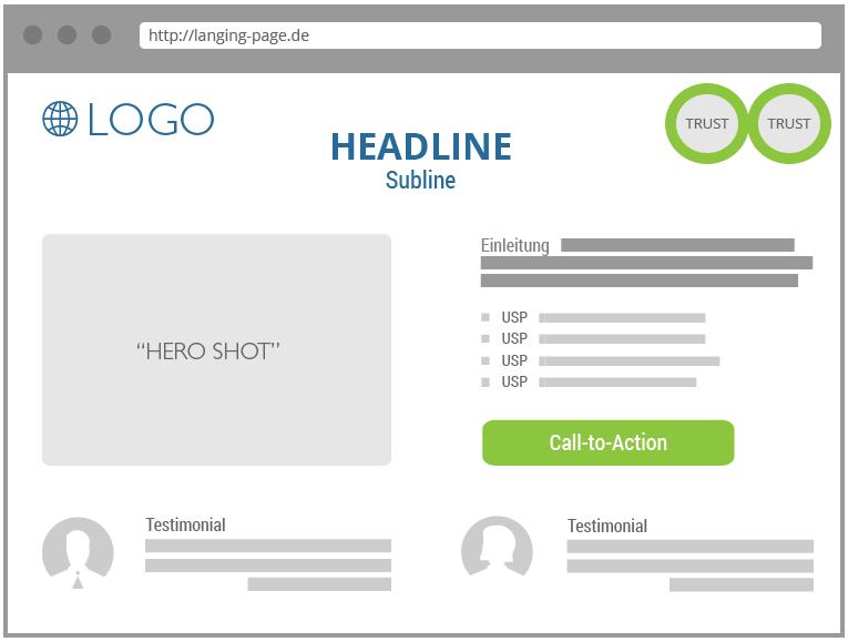 Trust-Elemente wie Gütesiegel sind ein wichtiger Bestandteil von erfolgreichen Landing-Pages