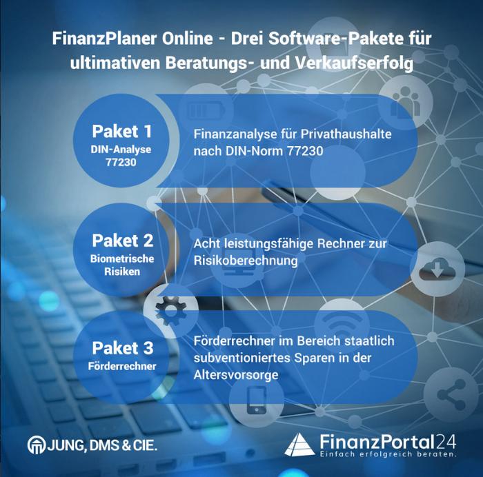 Jung, DMS & Cie. FinanzPortal24 kostenfreier Testzugang