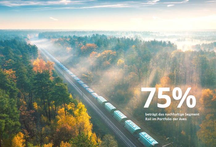 2021 Nachhaltigkeitsbericht - Aves One AG